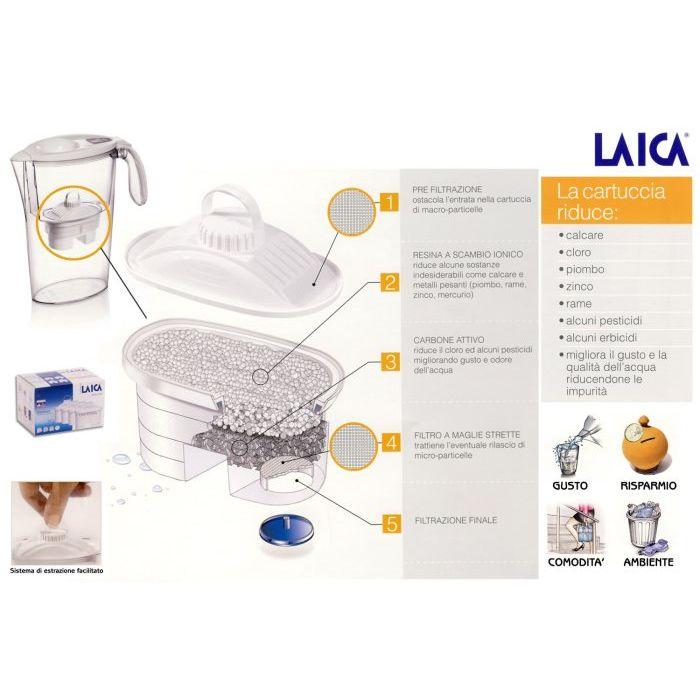 Laica Filtro Caraffa Stream Laica 3 Pezzi